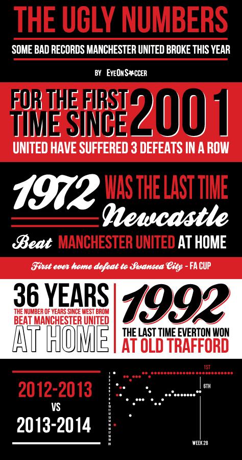 Manchester-bad-records-broken-poster
